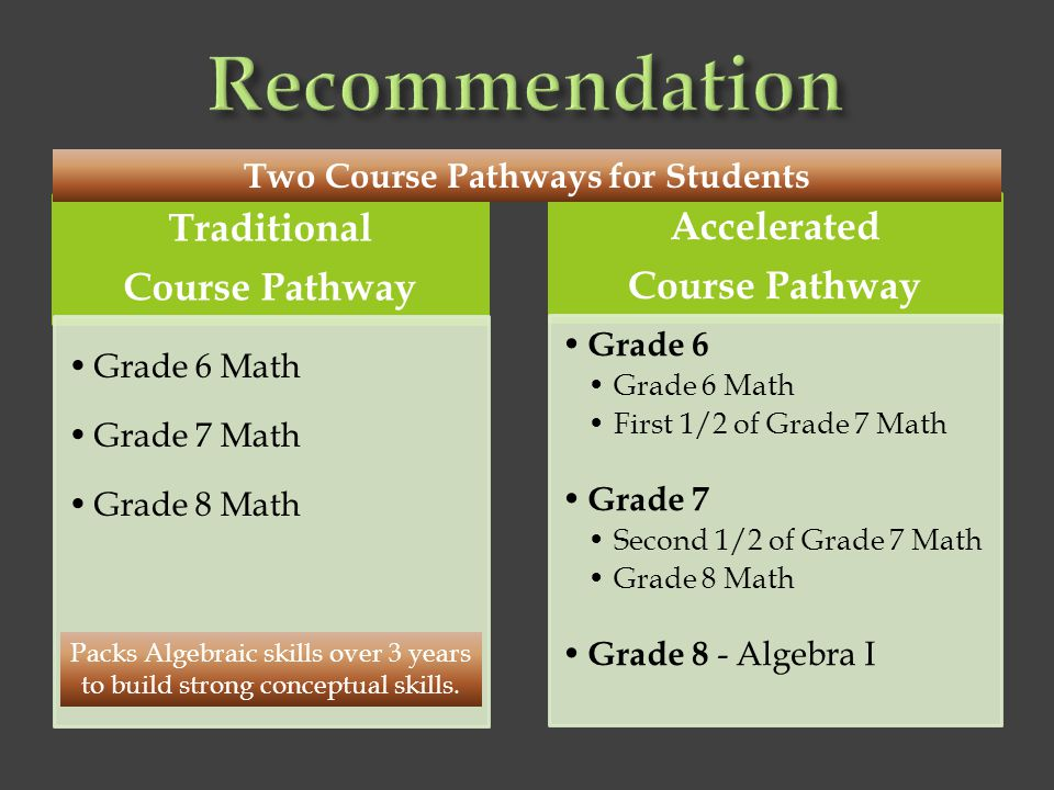 Two Course Pathways for Students