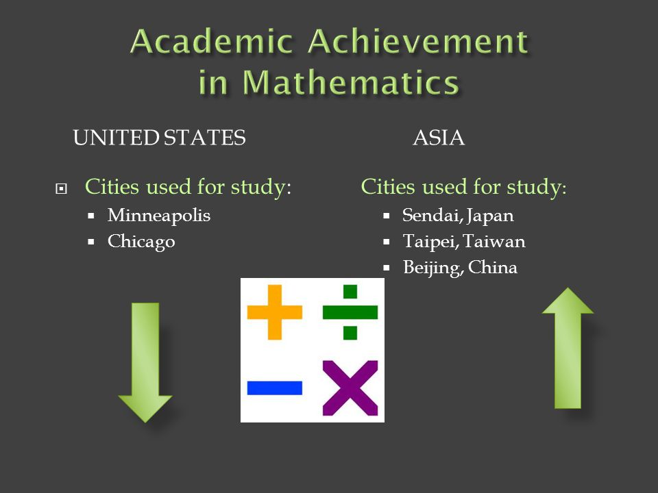 Academic Achievement in Mathematics