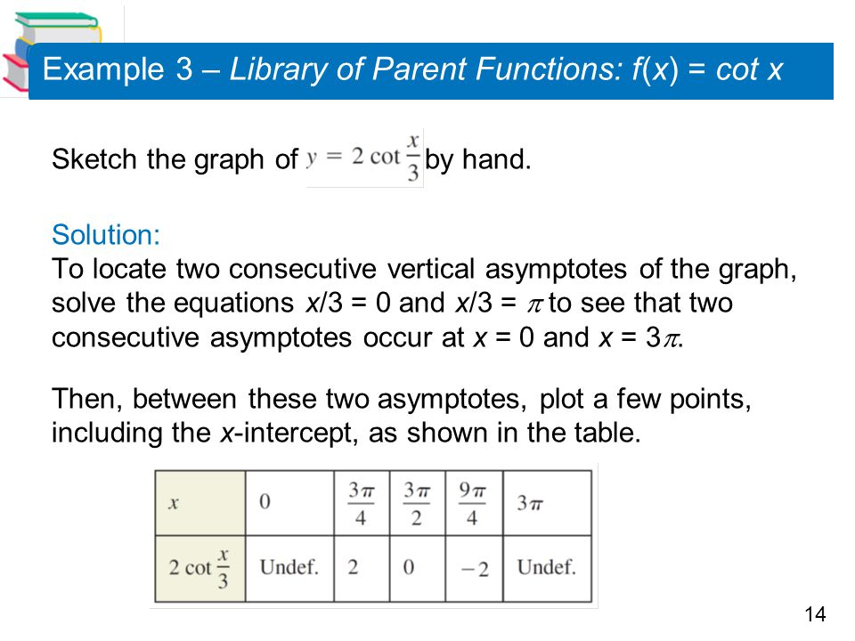 Example 3 – Library of Parent Functions: f (x) = cot x