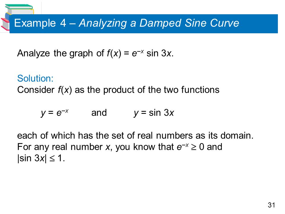 Example 4 – Analyzing a Damped Sine Curve