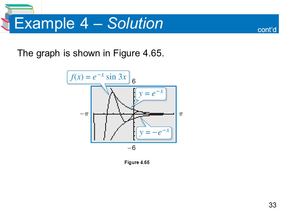 Example 4 – Solution The graph is shown in Figure 4.65. cont'd