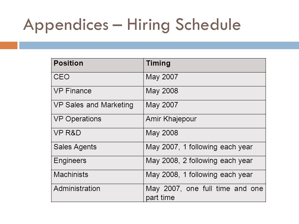 Appendices – Hiring Schedule