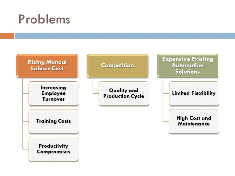 Problems Expensive Existing Automation Solutions