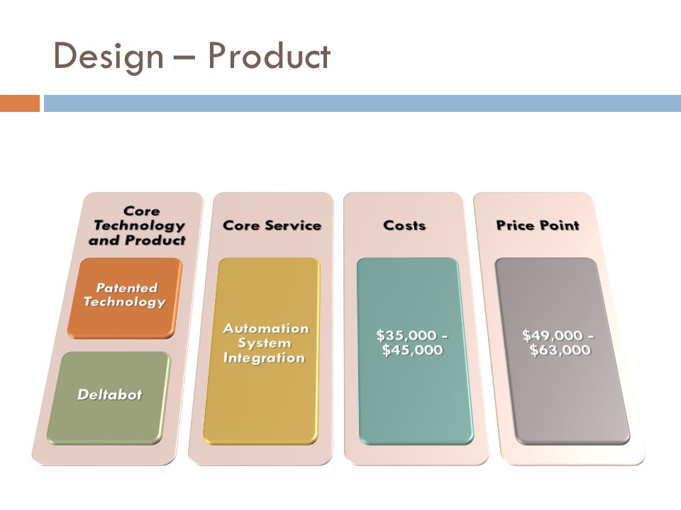 Core Technology and Product Automation System Integration