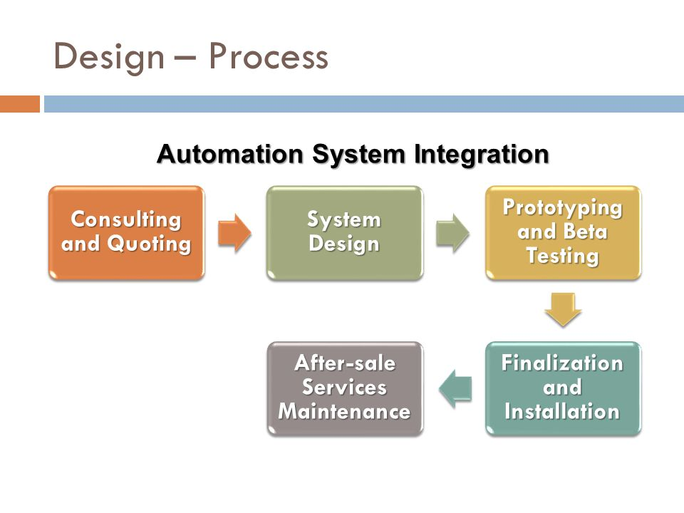 Design – Process Automation System Integration
