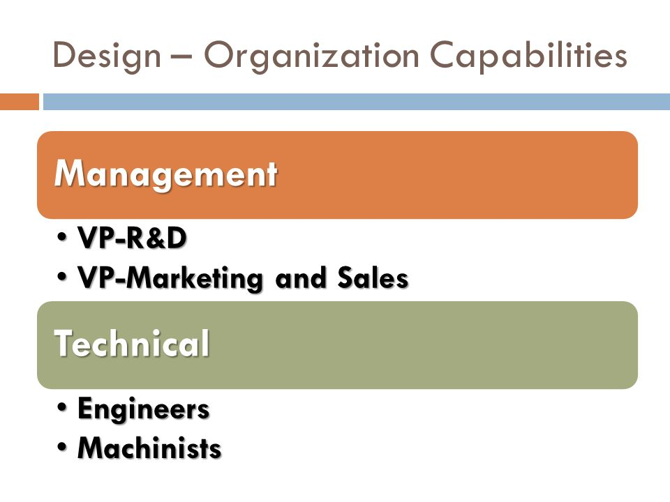 Design – Organization Capabilities