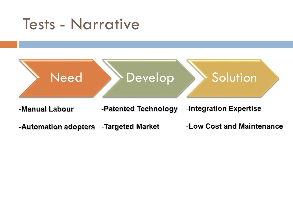 Tests - Narrative Manual Labour Patented Technology