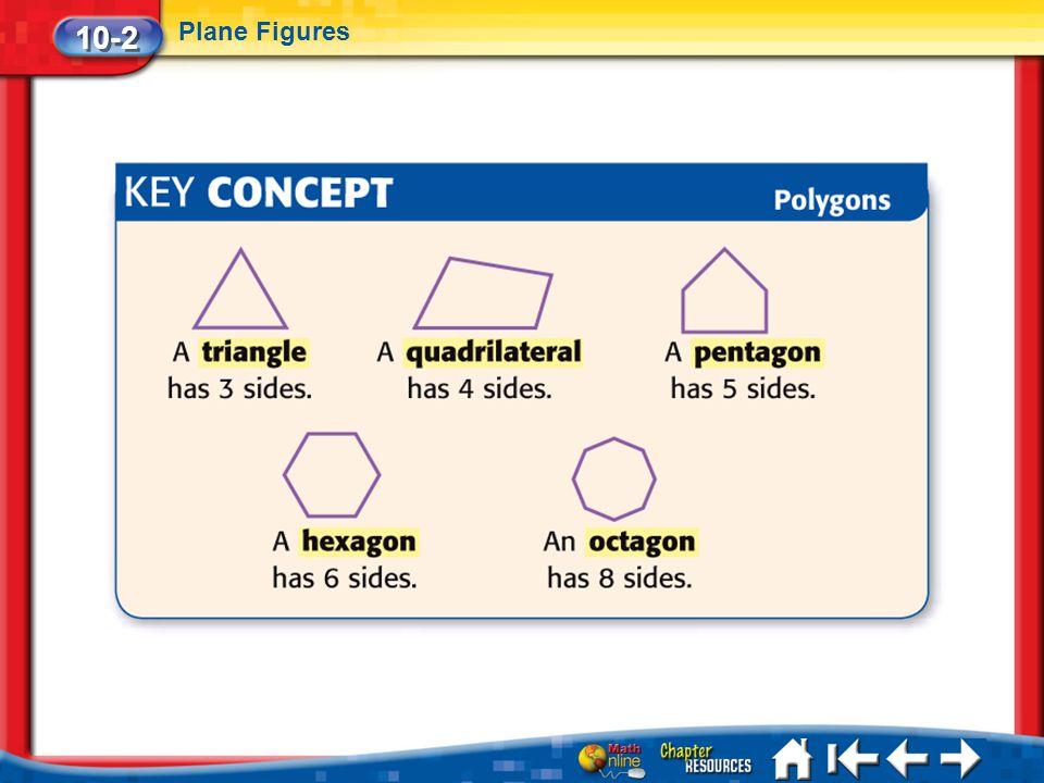 10-2 Plane Figures Lesson 2 Key Concept 1