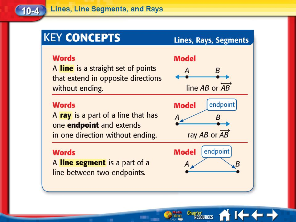 10-4 Lines, Line Segments, and Rays Lesson 4 Key Concepts 1