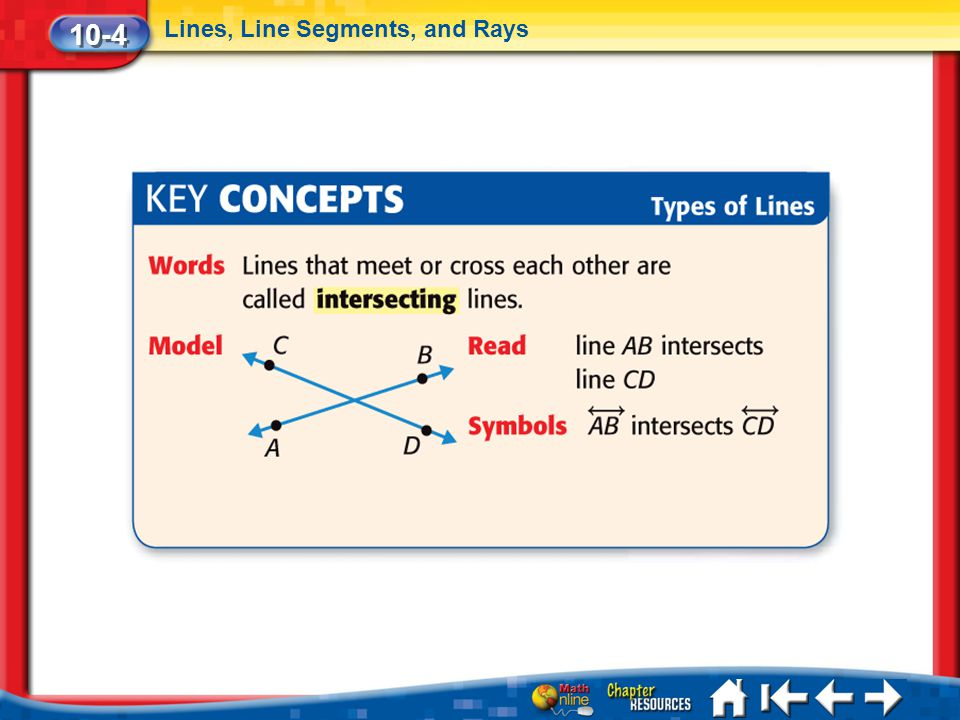 10-4 Lines, Line Segments, and Rays Lesson 4 Key Concepts 2b