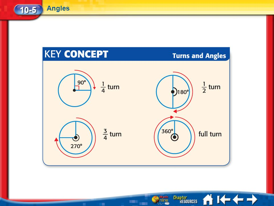 10-5 Angles Lesson 5 Key Concept 1