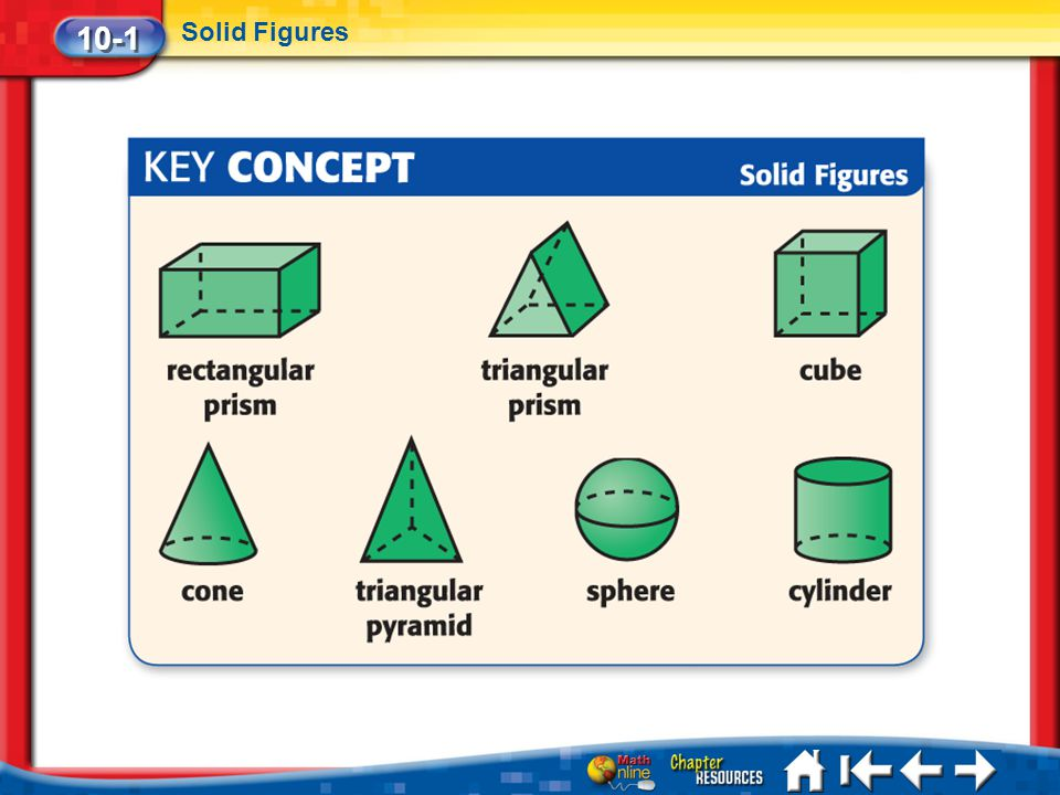 10-1 Solid Figures Lesson 1 Key Concept 1
