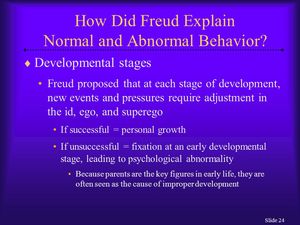 How Did Freud Explain Normal and Abnormal Behavior