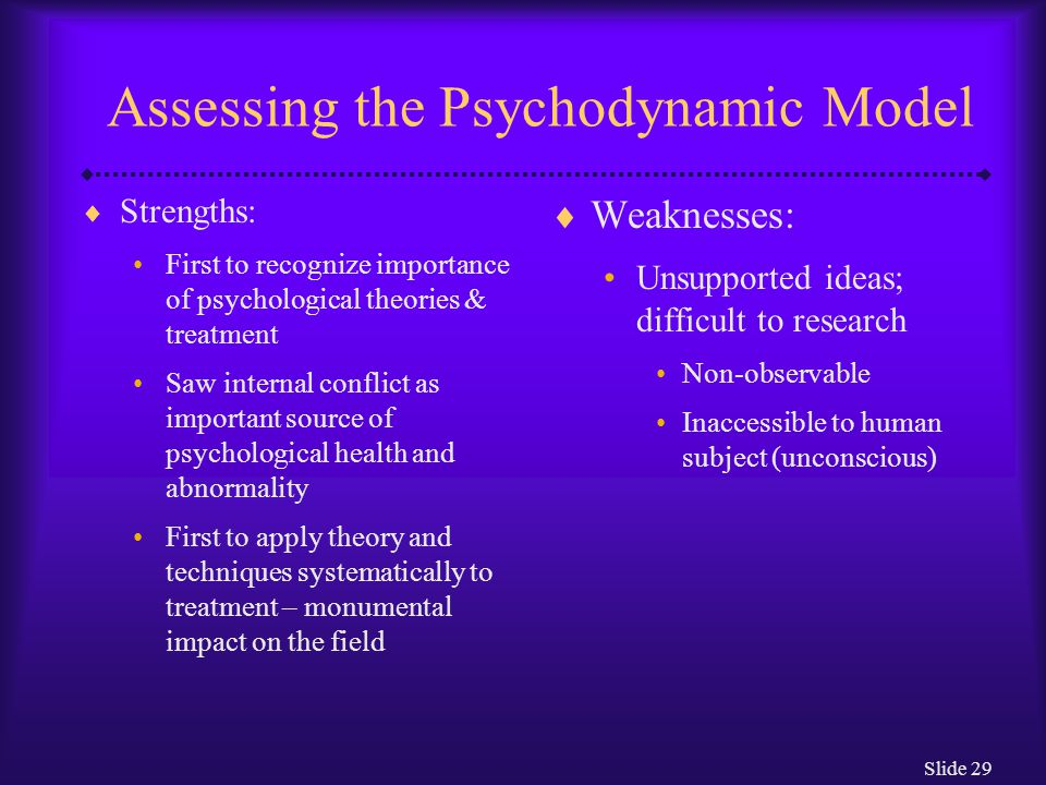 Assessing the Psychodynamic Model
