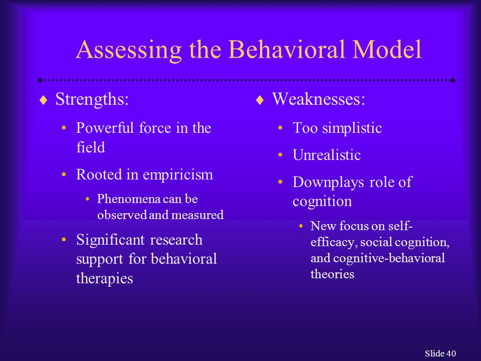 Assessing the Behavioral Model