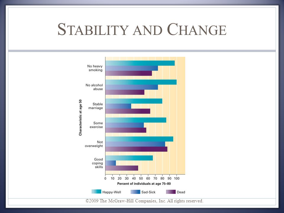 Stability and Change