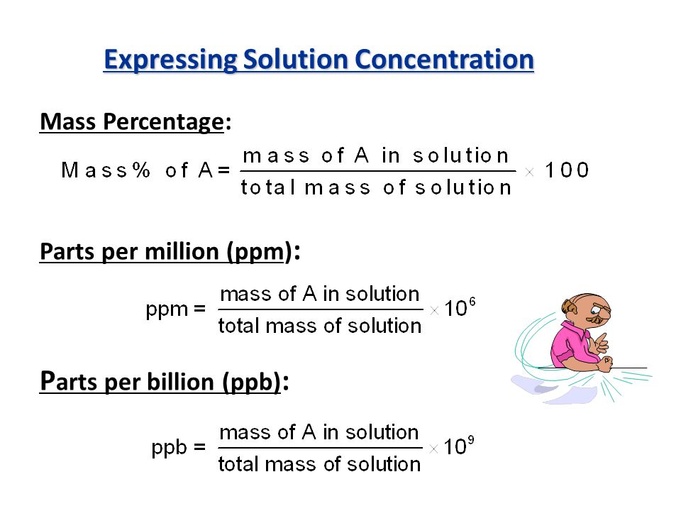 Expressing Solution Concentration