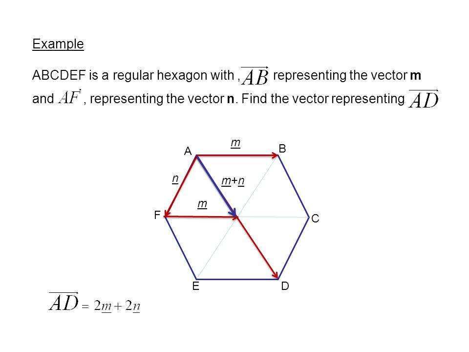 Example ABCDEF is a regular hexagon with , representing the vector m and , representing the vector n. Find the vector representing.