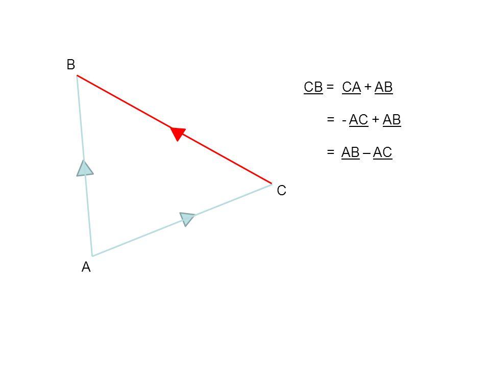 B CB = CA + AB = - AC + AB = AB – AC C A