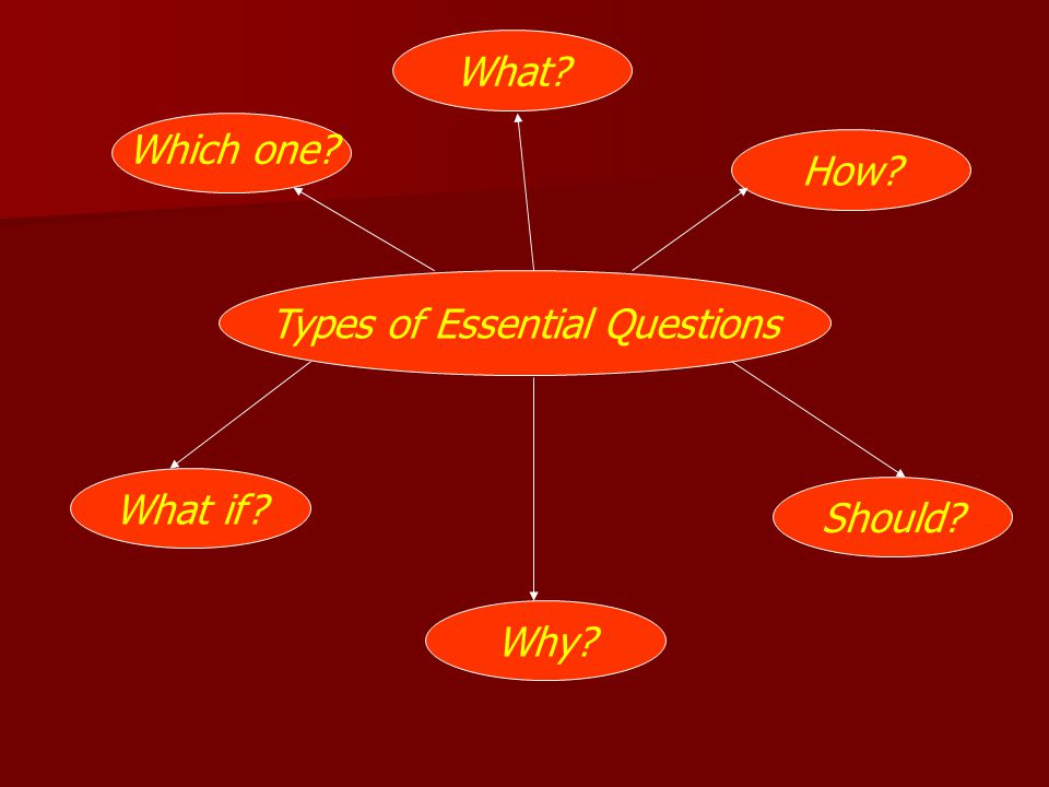 Types of Essential Questions