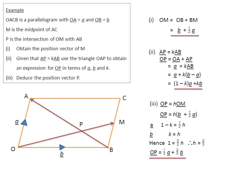 A C a M P O B b OM = OB + BM = b +  a AP = kAB OP = OA + AP = a + kAB