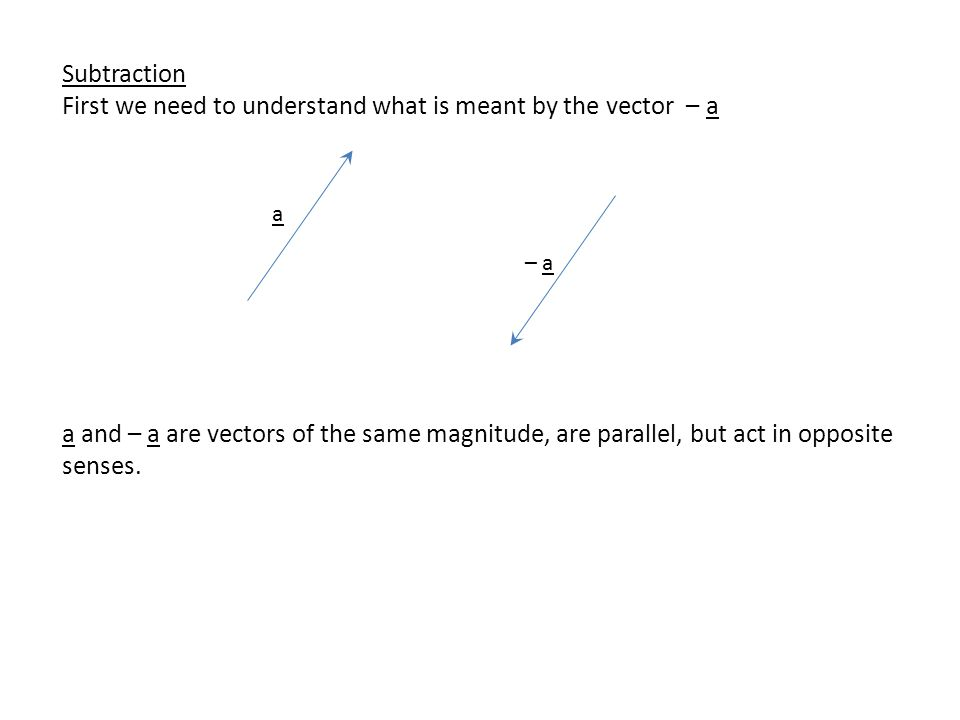 First we need to understand what is meant by the vector – a