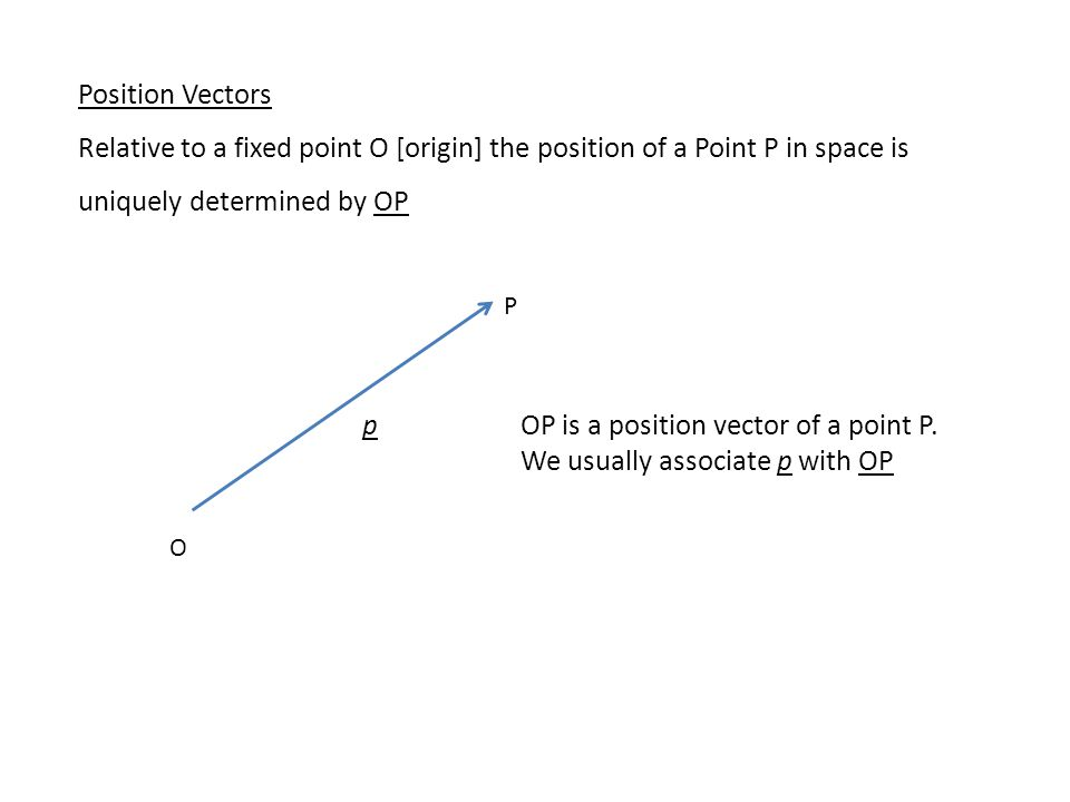 OP is a position vector of a point P. We usually associate p with OP