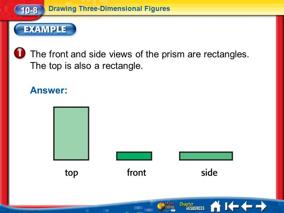 10-8 Drawing Three-Dimensional Figures. The front and side views of the prism are rectangles. The top is also a rectangle.