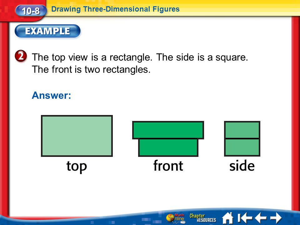 10-8 Drawing Three-Dimensional Figures. The top view is a rectangle. The side is a square. The front is two rectangles.