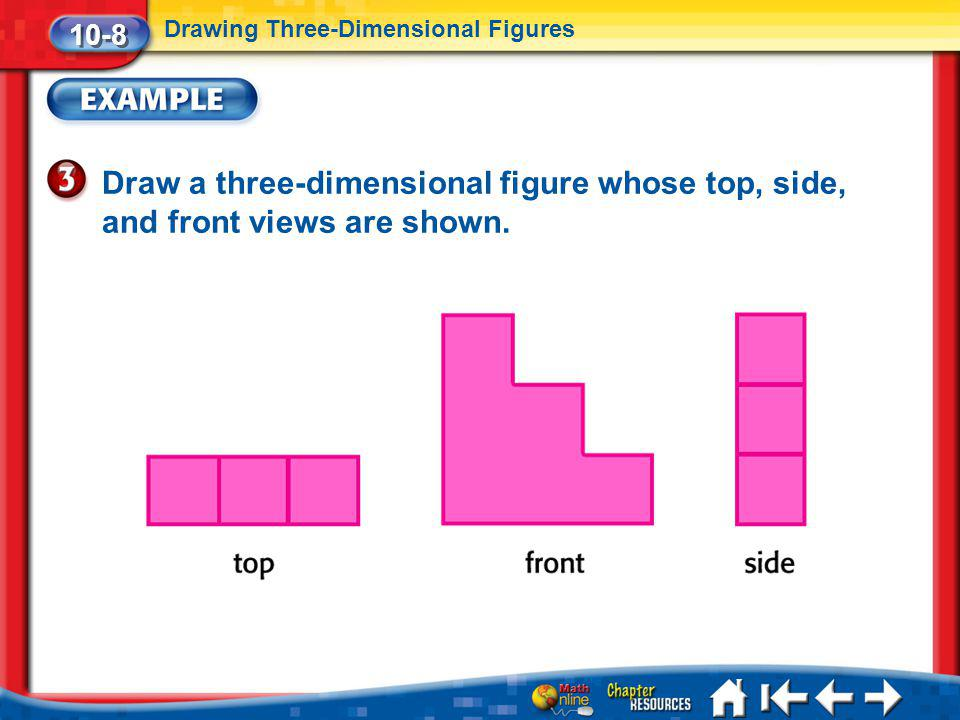 10-8 Drawing Three-Dimensional Figures. Draw a three-dimensional figure whose top, side, and front views are shown.