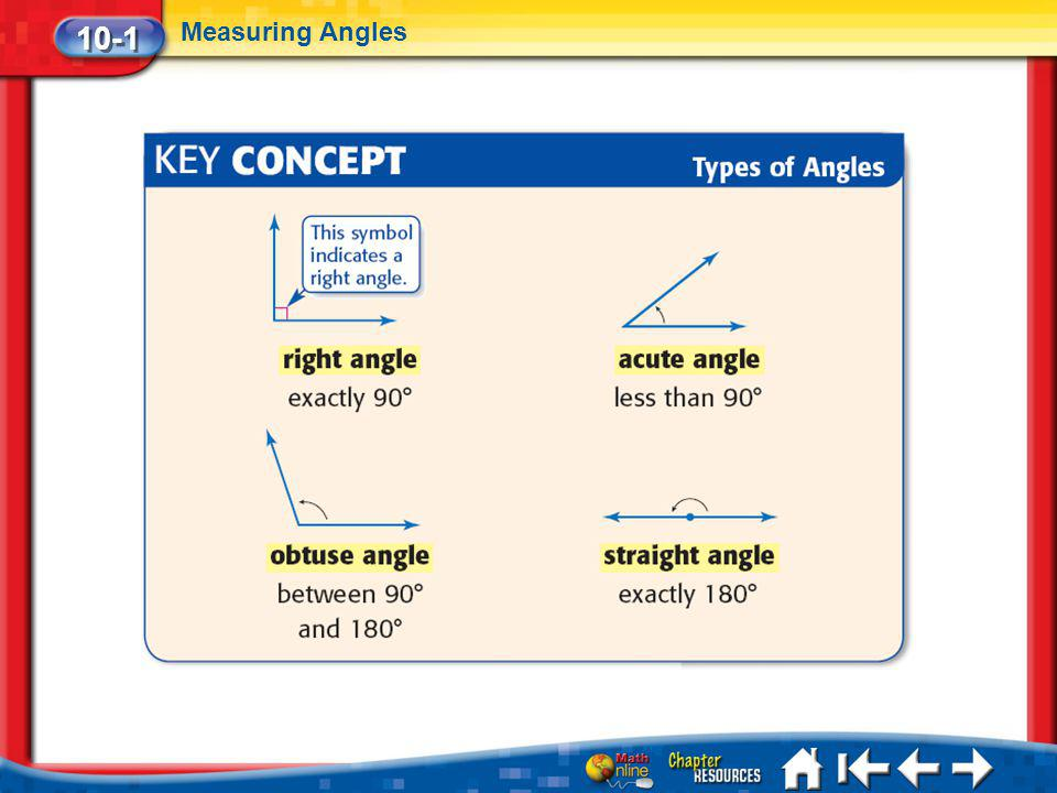 10-1 Measuring Angles Lesson 1 Key Concept 1