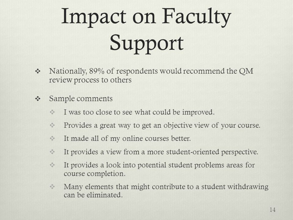 Impact on Faculty Support