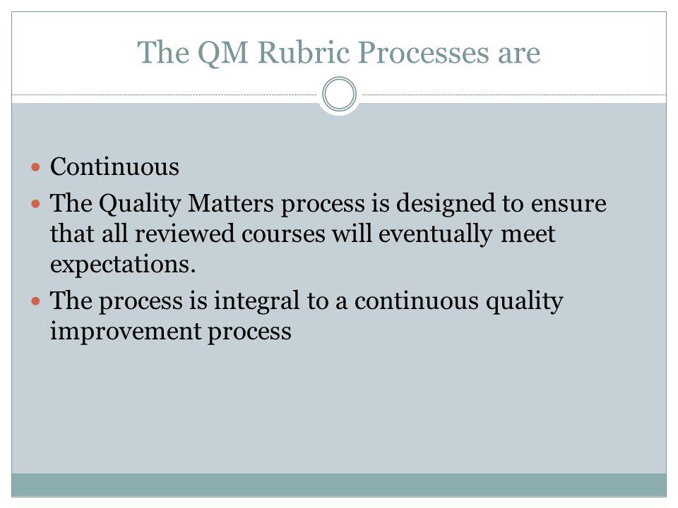 The QM Rubric Processes are