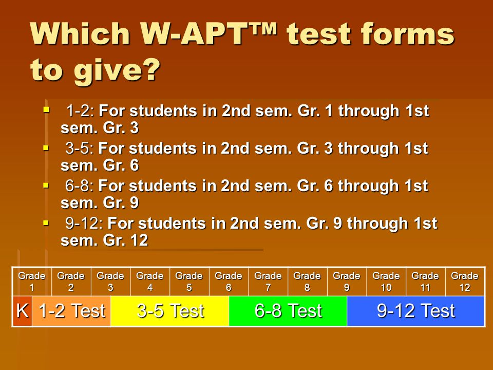 Which W-APT™ test forms to give