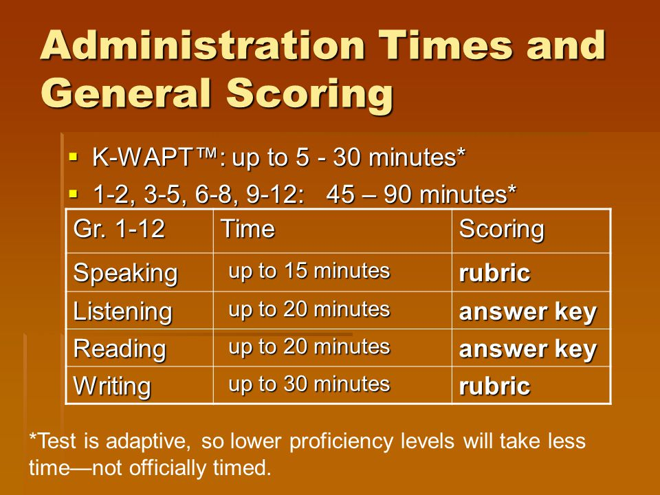 Administration Times and General Scoring