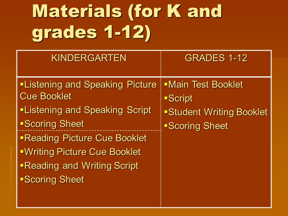 Materials (for K and grades 1-12)