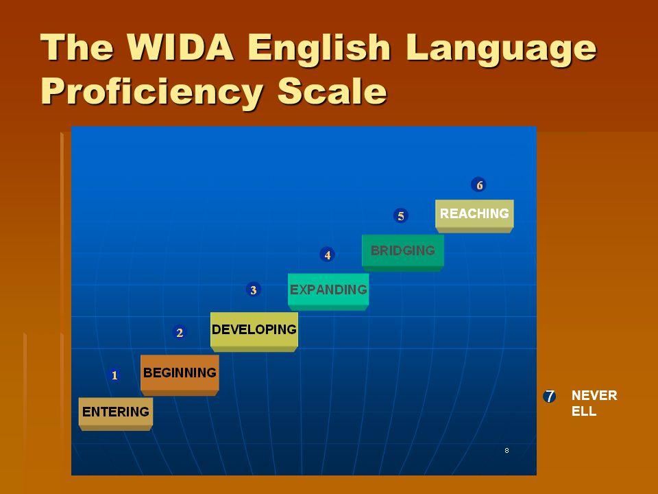 The WIDA English Language Proficiency Scale