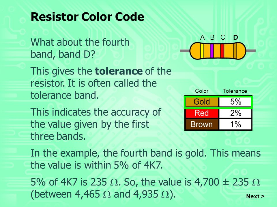 Resistor Color Code What about the fourth band, band D