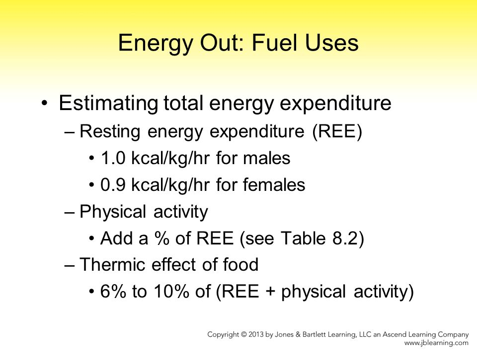 Energy Out: Fuel Uses Estimating total energy expenditure