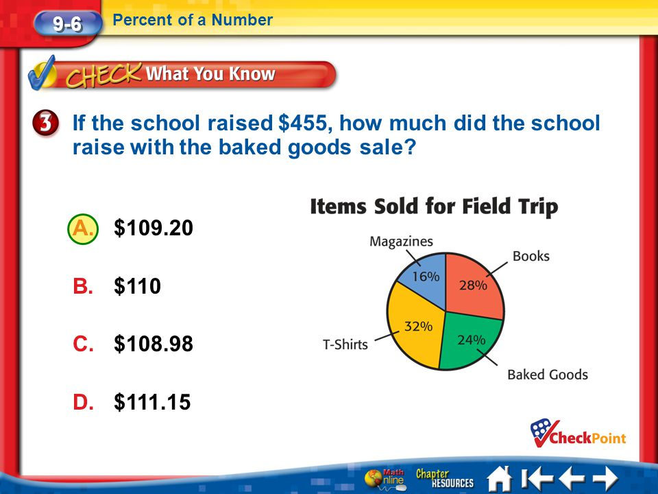 9-6 Percent of a Number. If the school raised $455, how much did the school raise with the baked goods sale