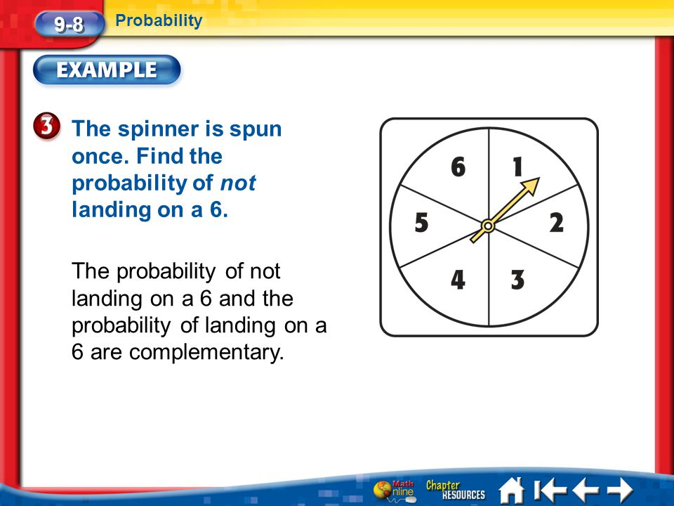 The spinner is spun once. Find the probability of not landing on a 6.