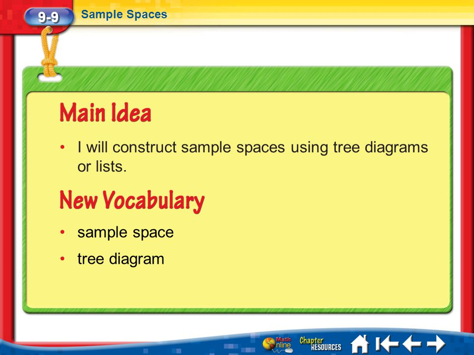I will construct sample spaces using tree diagrams or lists.