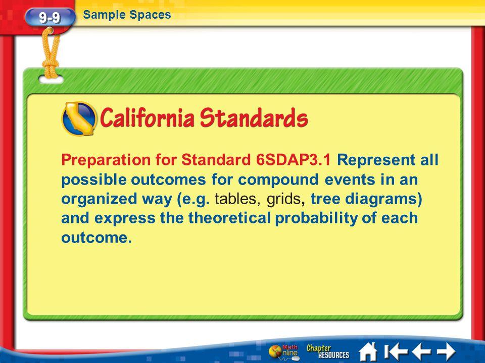 9-9 Sample Spaces.