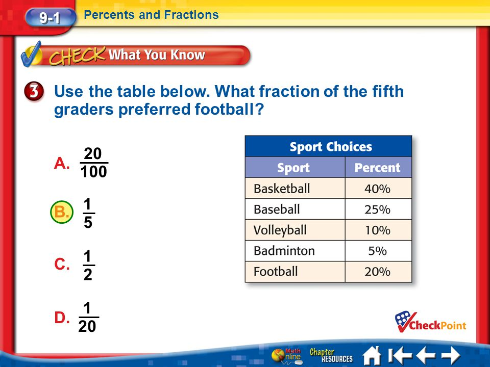 9-1 Percents and Fractions. Use the table below. What fraction of the fifth graders preferred football