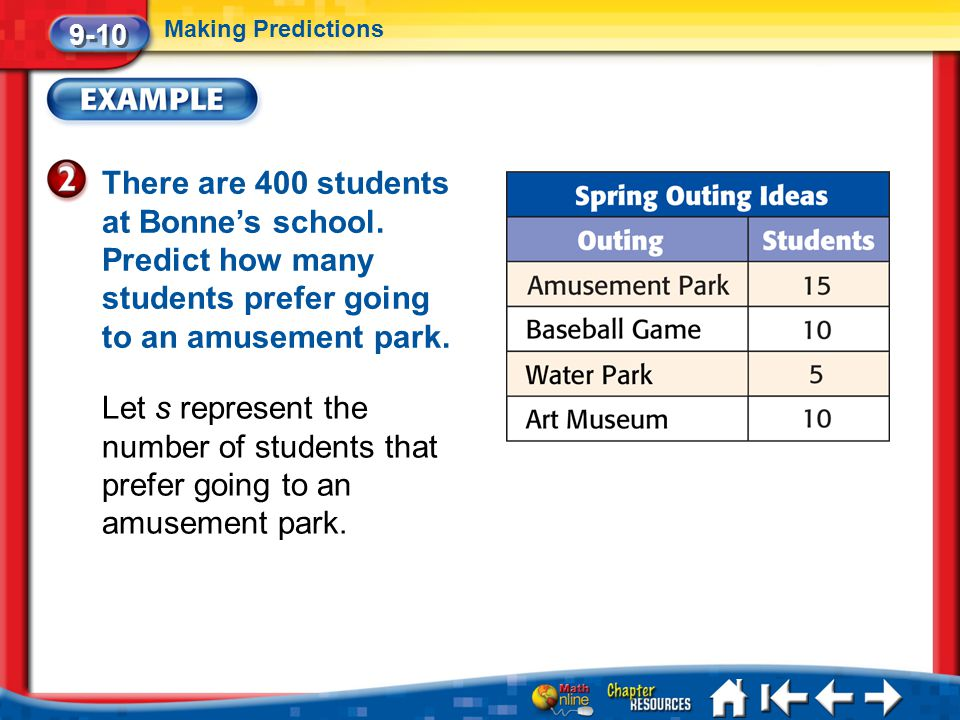 9-10 Making Predictions. There are 400 students at Bonne's school. Predict how many students prefer going to an amusement park.