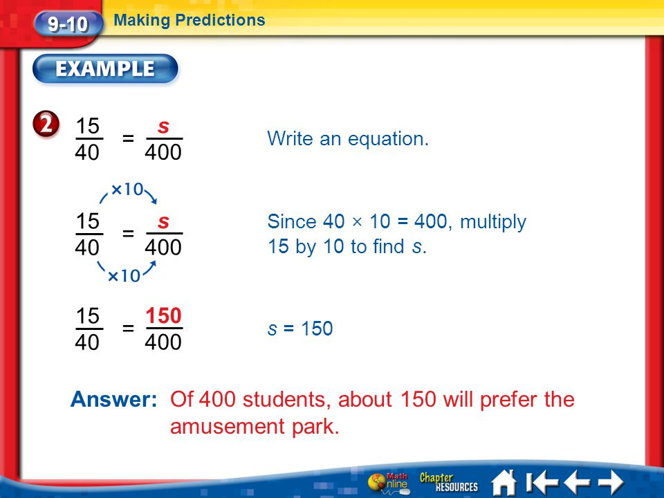 Answer: Of 400 students, about 150 will prefer the amusement park.