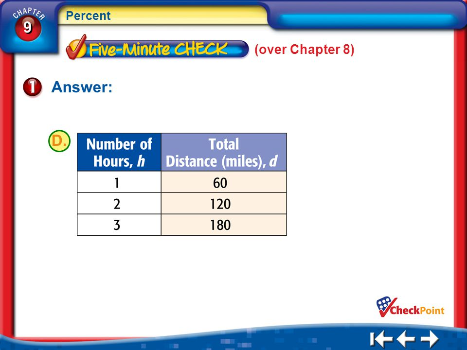 (over Chapter 8) Answer: D. 5Min 1-1