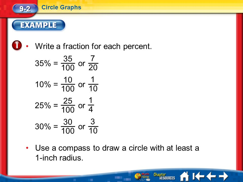 Write a fraction for each percent.