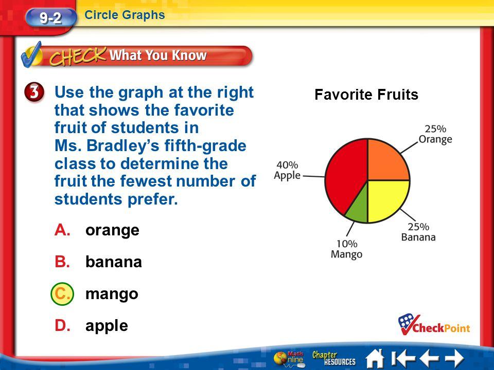 9-2 Circle Graphs.