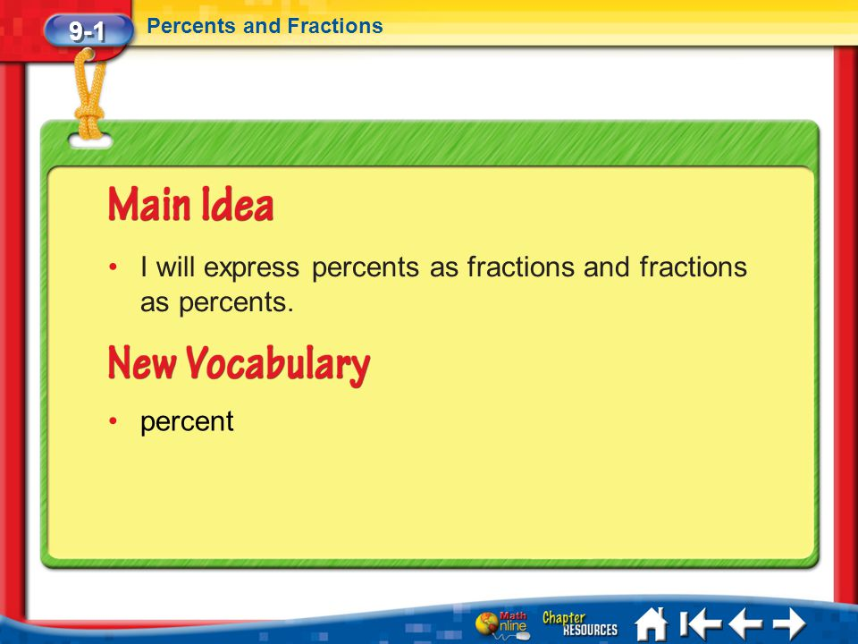 I will express percents as fractions and fractions as percents.